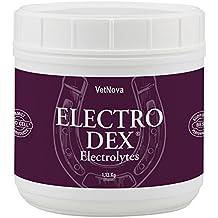 Electro Dex VN-1047 Electrolitos 1.13