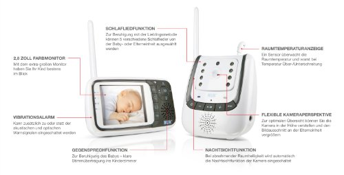 NUK Video-Babyphone Eco Control+ Video - 2