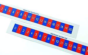 Learn Well T2308 - Línea de números