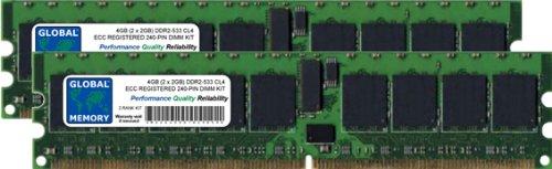 GLOBAL MEMORY 4GB (2x 2GB) DDR2533MHz PC2-4200240-PIN ECC Registered DIMM (RDIMM) Arbeitsspeicher Kit für Servers/WORKSTATIONS/MAINBOARDS (2Rank Kit) - 533 Mhz-pc2