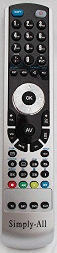 Reemplazo mando a distancia para Sony RM-ED013 de RemotesReplaced