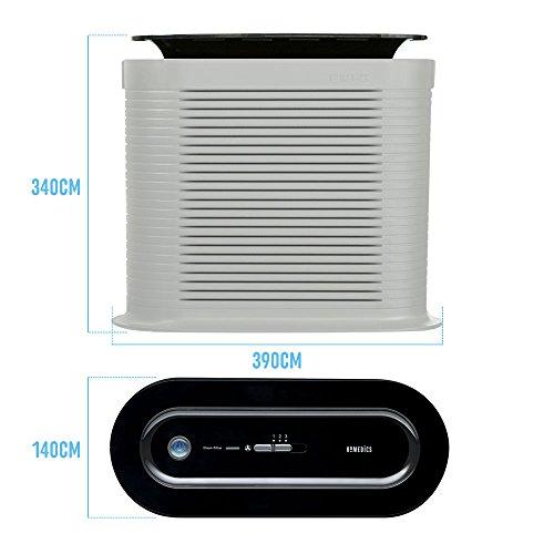 JML Arctic Air Portable Personal Space Air Cooler Humidifier /& Purifier GN