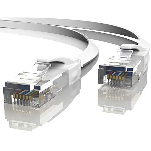 Mr. Tronic 10m Ethernet Netzwerk Netzwerkkabel Flach | Patchkabel | CAT6, AWG24, CCA, UTP, RJ45 (10 Meter, Weiß)