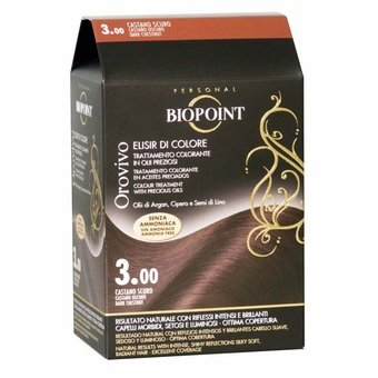 Biopoint BIP00115
