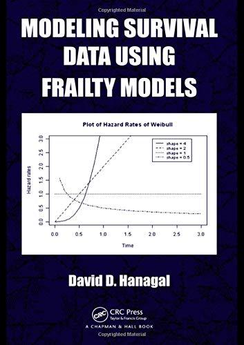Modeling Survival Data Using Frailty Models