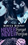 Never forget / Never forgive par Murphy