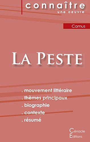 Fiche de lecture La Peste de Camus (Analyse littéraire de référence et résumé complet)