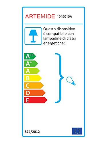 Artemide Castore Lampada Sospensione 14