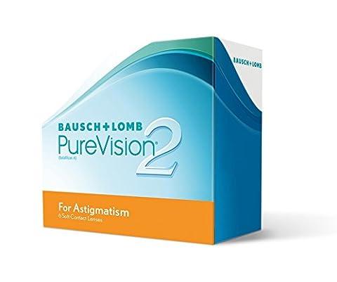 PureVision2 HD for Astigmatism Monatslinsen weich, 6 Stück / BC