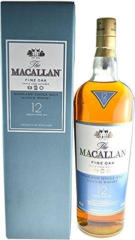 Rarity: Macallan Whisky 12 years Fine Oak 4.5l big bottle with gift box - Single Malt Scotch Whisky