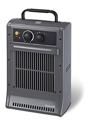 Honeywell Heiz-Gigant / Power-Heizlüfter 2500 W, anthrazit, CZ2104EV2 von Honeywell auf Heizstrahler Onlineshop