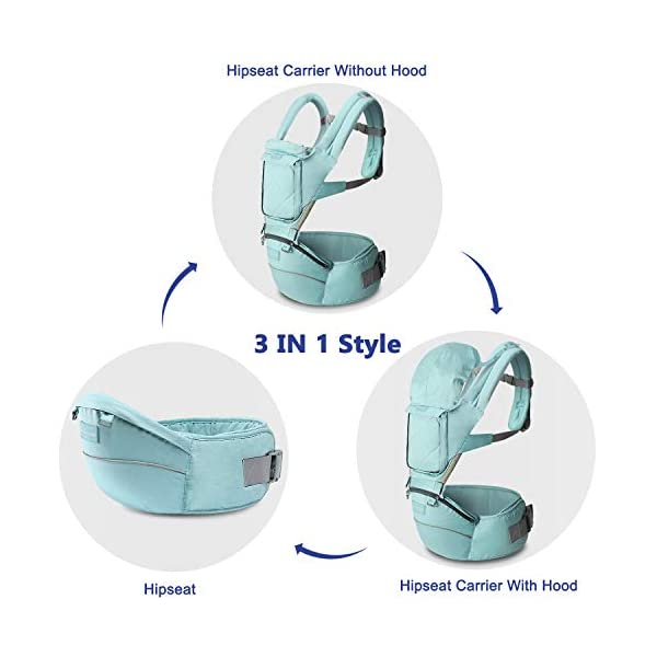 "Windsleeping Toddler Baby Carrier with Hood for All Seasons,6-in-1 Ways to Carry,Hip Seat Carrier Front and Back,Silicone Skid-Proof Seat Surface,Suit for Infant,Toddler,Kids,Newborn - Blue Windsleeping [Specification] - Watch more detail video please click: https://www.amazon.com/dp/B07N3V4SDL?ref=dp_vse_rvc0.Size of the child carrier backpack is: L 29.4*H 27.3*W 19.2CM(11.5""*10.7""*7.5""). Weight: 1.05KG(2.31lbs). Max load-bearing: Up to 40 pounds/ 20Kg. Suitable 3-36 months age children [Breathable Natural Latex & Cotton] - Made of natural latex, breathable cotton, natural latex can inhibit bacteria and allergens effectively, Unique breathable pinhole design can dissipate body heat and moisture, make comfort for both you and baby [Portable Split Design & 6 Carrier Ways ] - The waist stool of the baby travel carrier could be detached from upper strap, makes the waist stool can be used independently, can easily use when traveling. More than 6 ways to carrier: front inward, front outward, hip or back carry 4"