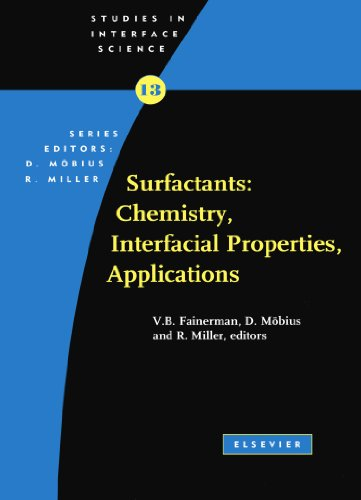 Surfactants: Chemistry, Interfacial Properties, Applications