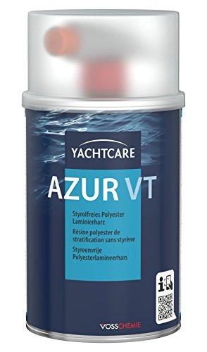 Yachtcare Für witterungs- und kaltwasserbelastete Bauteile
