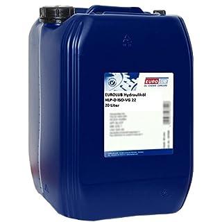 EUROLUB HLP-D ISO-VG 22 Hydrauliköl, 20 Liter