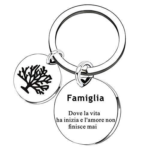 Portachiavi Regali familiari - Famiglia Dove la Vita ha Inizia e L'Amore Non finisce m