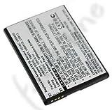 Huawei 1750mAh Li-Ion Battery for Ascend G510 Y210 U8951 Bulk, HB4W1-BULK (Ascend G510 Y210 U8951 Bulk)