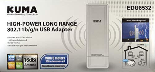 Kuma Antena Wi-Fi