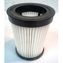 Láminas filtro central para Dirt Devil 2881001para M 2009, M 2881, M2013