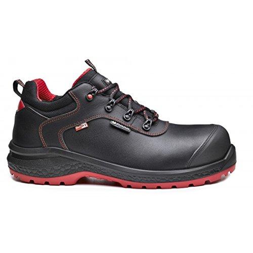 Calzature di sicurezza, tipi di pelle - Safety Shoes Today
