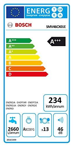 Bosch SMV46CX01E Serie 4 Vollintegriertgeschirrspüler / A+++ / 234 kWh/Jahr / 2660 L/jahr / InfoLight / rot - 2