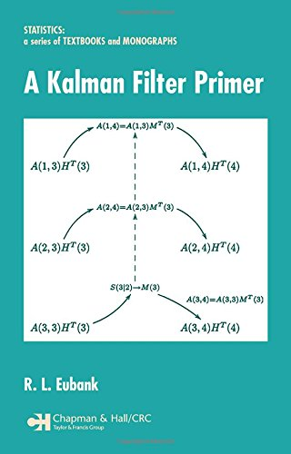 A Kalman Filter Primer: 186 (Statistics:  A Series of Textbooks and Monographs)