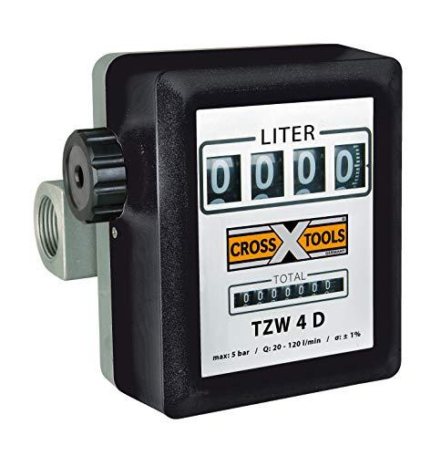 T.I.P. 30073 Zählwerk Zähler Durchflussmesser für Pumpen TZW 4D -