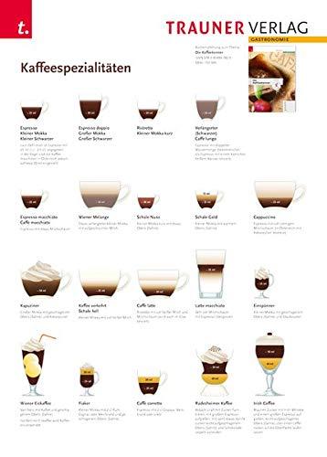 Poster: Kaffeespezialitäten