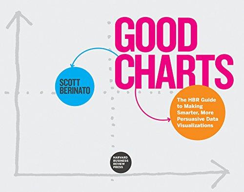 Good Charts: The HBR Guide to Making Smarter, More Persuasive Data Visualizations par Scott Berinato