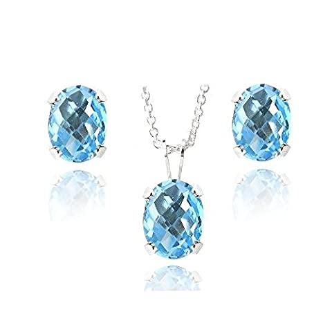 Sterling Silver 4.5ct Swiss Blue Topaz Oval Solitaire Necklace &
