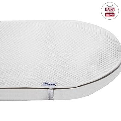 Cambrass Liso E - Protector colchón 3D, capazo/carro, 35 x 80 cm