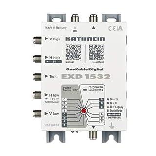 Kathrein–1532nur Kabel Multi-Switch EXD