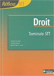 Réflexe : Droit, terminale STT