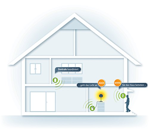 Devolo Home Control Starter Paket (Smart-Home, Zentrale, Schaltsteckdose, Türkontakt, Fensterkontakt, Hausautomation per App, einfache Installation, Z-Wave, Zentrale + 1 Aktor, Sensor im Set) - 4