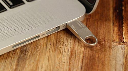 USB & SD Cards