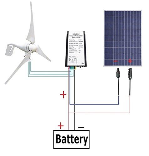 ECO-WORTHY 12V/24V 400W 400Watt weiß 3Blade Wind Turbine Set Wohn-mit Hybrid Laderegler, Landwirtschaft & Marine. DIY Installation bietet netzferne grün Energy Power. -