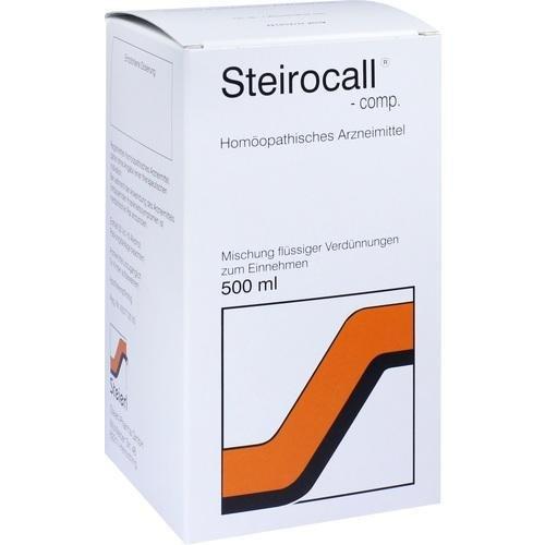 phytocortal n anwendungsgebiete