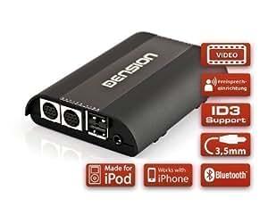 Gateway Drive ICON ICO1BM1 y compris pour BMW FSE pour CCC / CIC iDrive professionnel - iPod / iPhone + vidéo + Bluetooth ® intégration sur votre iDrive - Système de navigation avec affichage de texte (balises ID3)