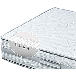 BMM Komfort XXL 7-Zonen Matratze 90x200 cm in Härtegrad H4 (extra fest, bis 150kg), Höhe 23cm, Bezug SilverCare mit Klima-Border waschbar, SchulterPLUS Zone, ÖKO-TEX® 100 - auch für Allergiker