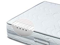 BMM Komfort XXL 7-Zonen Matratze 80x190 cm in Härtegrad H4 (extra fest, bis 150kg), Höhe 23cm, Bezug SilverCare mit Klima-Border waschbar, SchulterPLUS Zone, ÖKO-TEX® 100 - auch für Allergiker