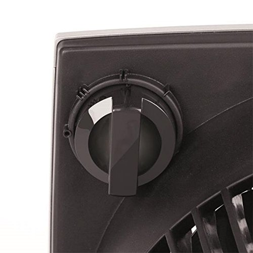 Vornado 573 Flacher Ventilator Bild 2*