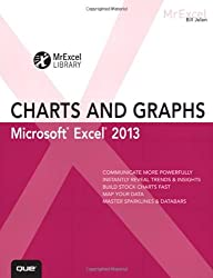 Excel 2013 Charts and Graphs (MrExcel Library)