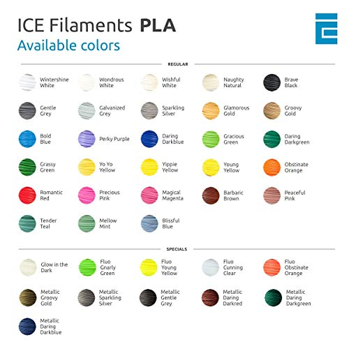 ICE FILAMENTS ICEFIL3PLA008 PLA Filament, 2,85 mm, 0,75 kg, Bold Blue - 3