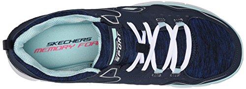 Skechers SynergyA Lister Damen Sneakers Navy/Light Blue