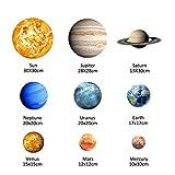 GSJJ 3D leuchtender Wandaufkleber 9 Planeten Sonnensystem Leuchtet im Dunkeln Wandtattoo Gute Qualität Haus Dekoration Für Kinder Schlafzimmer Wohnzimmer Kindergarten Baby Kinderzimmer,Nineplanetset