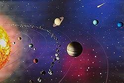 """Erlebniskarte """"Faszination Sonnensystem"""" mit Metallbeleistung"""