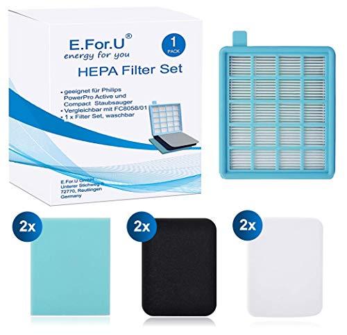 E.For.U Filter Set für Philips beutellose Staubsauger PowerPro Active und Compact.(Vergleichbar mit FC8058/01)