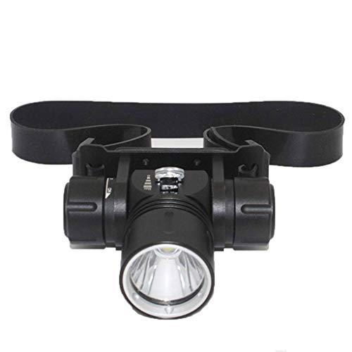RMXMY LED-Glare Diving-Bergmannlampe, wasserdichter, kopfstehender, dimmbarer Kleiner Nachtfischer zum Angeln -
