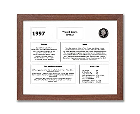 20th Anniversary Framed Souvenir of 1997 Gift Set (Personalised)