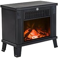 cheminee electrique effet flamme depuis 3 mois cuisine maison. Black Bedroom Furniture Sets. Home Design Ideas